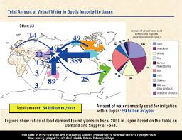essay on water resources for the development of nation   essaywater resources in an