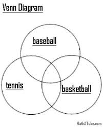 definition of venn diagram