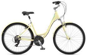 <b>Велосипед Schwinn Sierra Women</b> (2018) : характеристики, цены ...