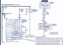 ford e fuse box diagram 2000 ford e250 wiring diagram 2000 wiring diagrams