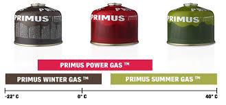 Обзор <b>газа Primus</b>