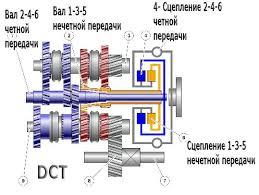 DSG 02E (DQ250) ОA OB Описание Каталоги, Цены