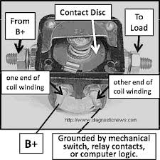 wiring diagram for murray riding lawn mower solenoid wiring lawn tractor starter solenoid wiring diagram wiring diagram on wiring diagram for murray riding lawn mower