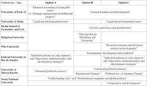 See order instructions Dissertation Chapter   Methodology     relationships essay