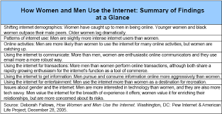 How <b>Women</b> and <b>Men</b> Use the Internet | Pew Research Center