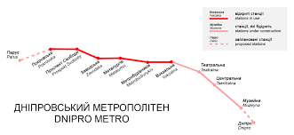 Dnipro Metro