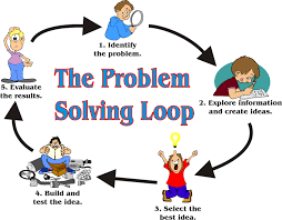 problem solving competency order paper cheap