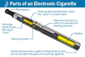 Construction of <b>electronic</b> cigarettes - Wikipedia