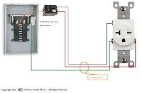how to wire a 20 amp 240 volt outlet from a fuse box? How To Wire To Fuse Box How To Wire To Fuse Box #72 wire fuse box