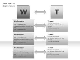 strengths this is an example text go ahead an replace it 8 weaknesses