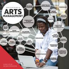 arts management entertainment business careers santa fe arts management arts administration entertainment business careers list