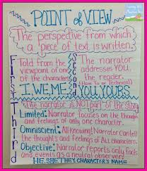 teaching a mountain view teaching point of view point of view anchor chart