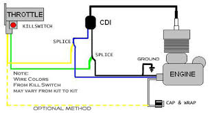 stroke kit installation bicycle engines com view illustrated wiring diagram here