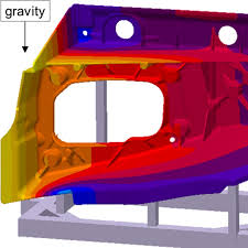 Design Optimization of Heat Treatment Support <b>Frames for</b> ...