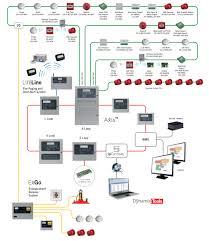 nurse call wiring diagram wirdig emergency wiring diagram get image about wiring diagram