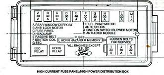 are all 1986 1989 ford thunderbird fuse boxes the same fixya ironfist109 48 jpg