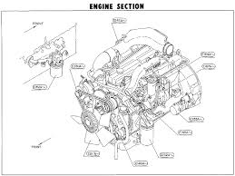 nissan truck parts cgba pftc diesel engine maxindo nissan cgb45a engine section