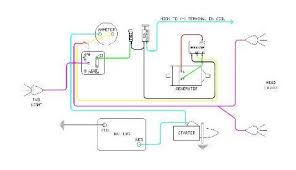 international farmall super a wiring diagram international farmall super c tractor wiring diagram farmall auto wiring on international farmall super a wiring diagram