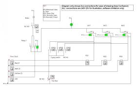 c bus home wiring diagram solidfonts clipsal c bus wiring diagrams electrical