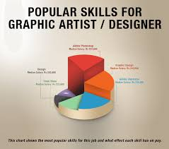 how much salary does a graphic designer in get cgfrog how much salary does a graphic designer in get