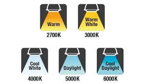 <b>Warm white</b> or Cool white? | Integral LED