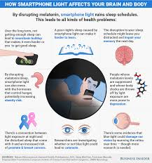 how smartphone light affects your brain and body business insider bi graphics bluelight effects