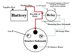 starter wiring diagrams starter printable wiring diagram starter solenoid wiring diagram chevy wire diagram source
