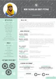 resume nor fadhilah pepak