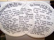 venn diagrams  in the classroom and the classroom on pinterestseriously   why have i never thought to use paper plates for venn diagrams