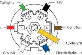 ford way trailer plug wiring diagram ford image wiring diagram 7 pin trailer plug ford wiring on ford 7 way trailer plug