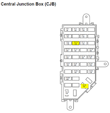01 ford ranger fuse box 01 wiring diagrams