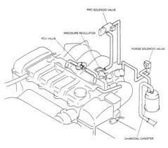 fsde 2 0l i4 vacuum hose diagrams 1993 2002 2l i4 mazda626 post 15320 0 61115400 1343843408 jpg