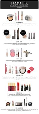 product brands sh brand  favorite natural makeup brands   favorite natural makeup brands