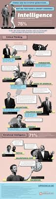 17 best images about interviews interview prepare interview questions infografia infographic