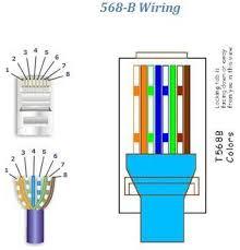 cat 5e wiring b car wiring diagram download cancross co Cat 5e Vs Cat 6 Wiring Diagram cat5e wiring diagram 568b the wiring diagram readingrat net cat 5e wiring b cat5e wiring diagram a or b images wiring diagram also cat5 568b, wiring diagram cat 5 cat 6 wiring diagram