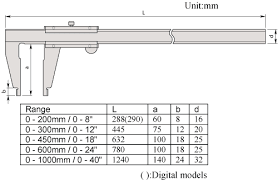 Image result for mitutoyo caliper