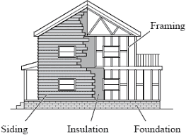 related keywords  amp  suggestions for house foundation diagramthese images will help you understand the word     house foundation diagram     in detail  all images found in the global network and can be used only