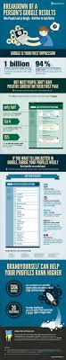 17 best images about infographics about job search recruiting on 17 best images about infographics about job search recruiting on facebook the social and job seekers