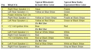 solved mitsubishi magna car stereo wiring diagram fixya wolfman304 84 gif