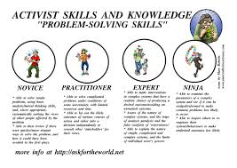 a s k for the world page  indicators problem solving skills middot leave a comment