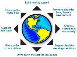 every time your company buys eco friendly print apparel and promotional products you help benefits eco friendly