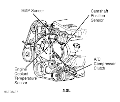 2003 dodge ram 2500 window wiring diagram 2003 discover your dodge ram 5 9 crank sensor location