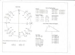trigonometry reference trigonometry reference sheet math trigonometry