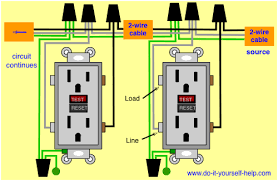 wiring diagrams for electrical receptacle outlets do it yourself wiring diagram for a two gfci