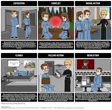 analysis orwell summary amp analysis teaching lesson plans storyboard that