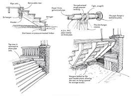 pivoting porch stairs conceal storage space adequate storage space