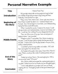 Descriptive essay topics for middle school Millicent Rogers Museum