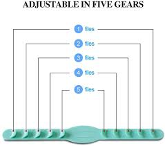 6PCS <b>Mask Ear</b> Hook Strap Buckle 5 Gears <b>Adjustable Anti</b>-<b>Slip Ear</b> ...