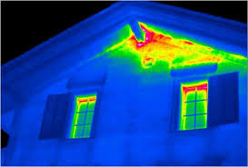 Image result for infrared scan