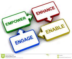 employee development clipart clipart kid employee engagement clip art quotes
